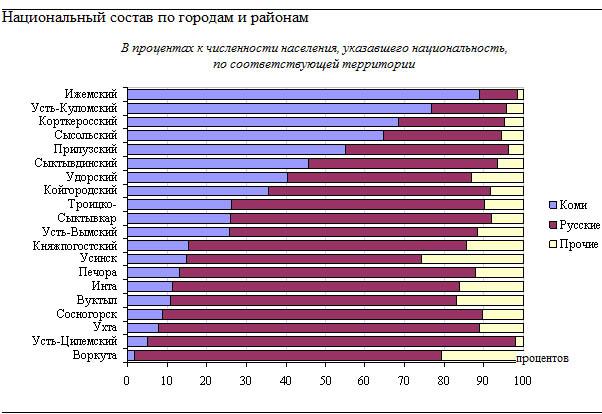работа для белорусов вахта водитель самосвала в москве