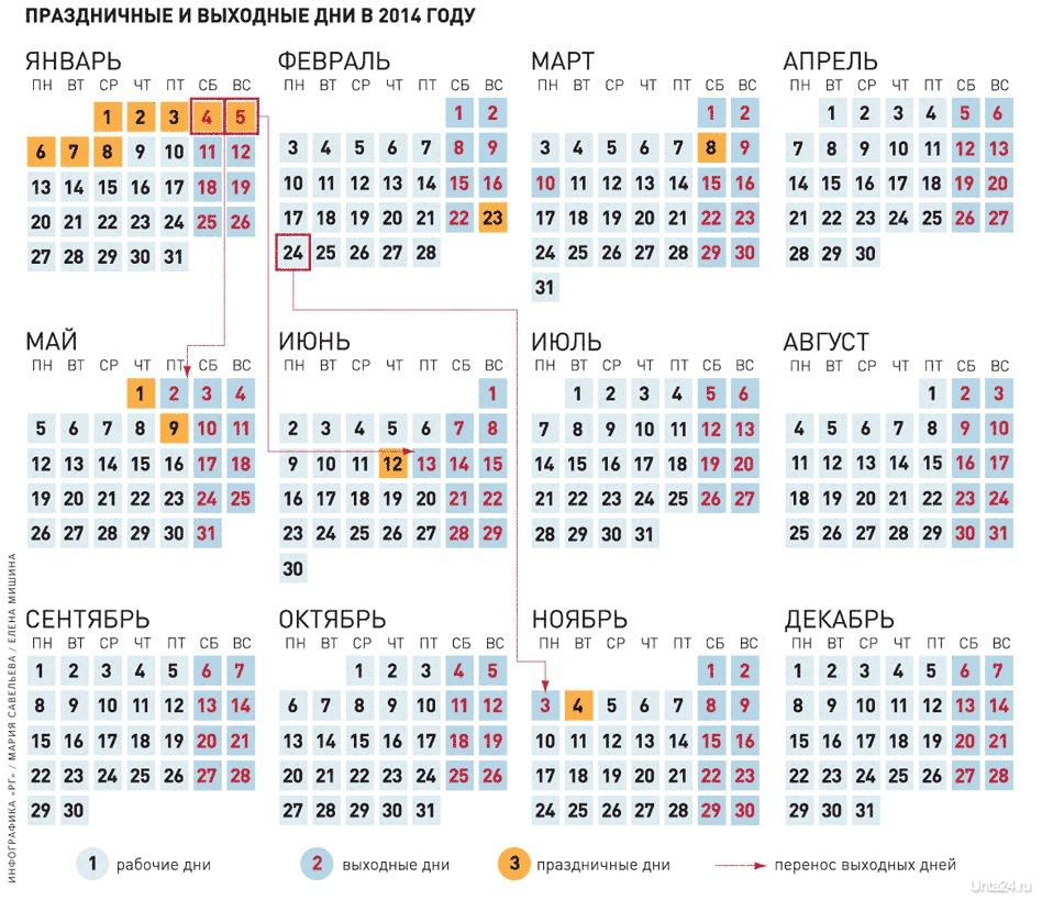 Праздничные выходные дни в крыму и россии на 2015