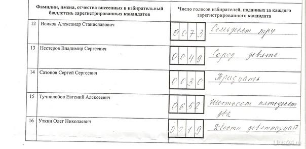 УИК 355 Мероприятия Ухта