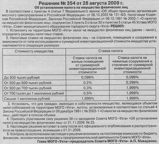 Решение №354 от 28 августа 2009г. Об установлении налога на имущество физических лиц. Разное Ухта