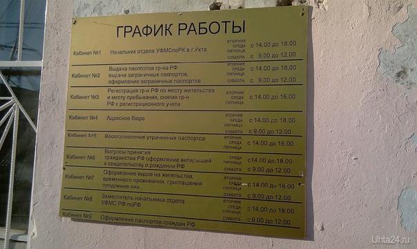 Режим работы паспортного стола ПАСПОРТНЫЙ СТОЛ Ухта
