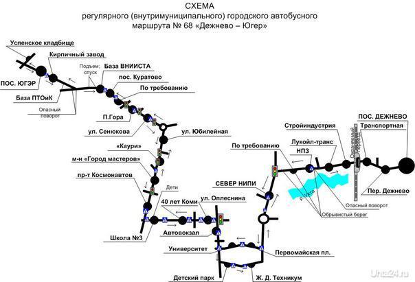 Схема движения маршрута