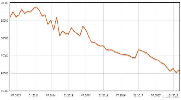 цена квадрата в Ухтеhttp://uhta24.ru/novost/?id=14722 УХТА24, ПЕРВЫЙ СПРАВОЧНЫЙ ПОРТАЛ УХТЫ Ухта