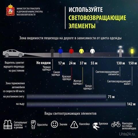 пдд с 18 марта УХТА24, ПЕРВЫЙ СПРАВОЧНЫЙ ПОРТАЛ УХТЫ Ухта