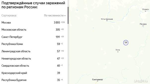 коронавирус 5 апреля УХТА24, ПЕРВЫЙ СПРАВОЧНЫЙ ПОРТАЛ УХТЫ Ухта