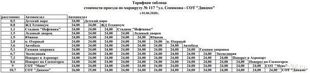 Автобусы, повышение оплаты с 1 июня 2020 УХТА24, ПЕРВЫЙ СПРАВОЧНЫЙ ПОРТАЛ УХТЫ Ухта